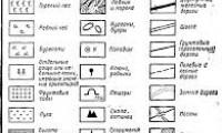 Условные знаки 1-3 верстных топографических карт.